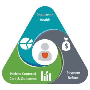 A healthcare-focused approach